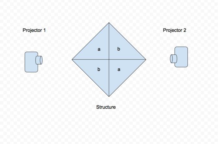 Pyramiddiagram
